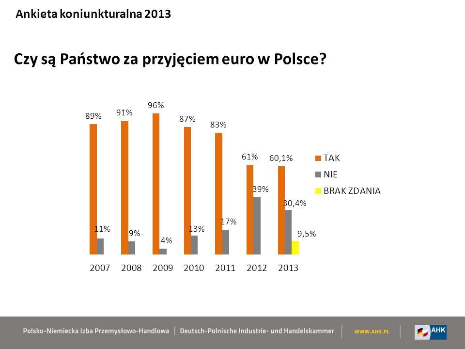 Ankieta koniunkturalna 2013 Czy są Państwo za przyjęciem euro w Polsce