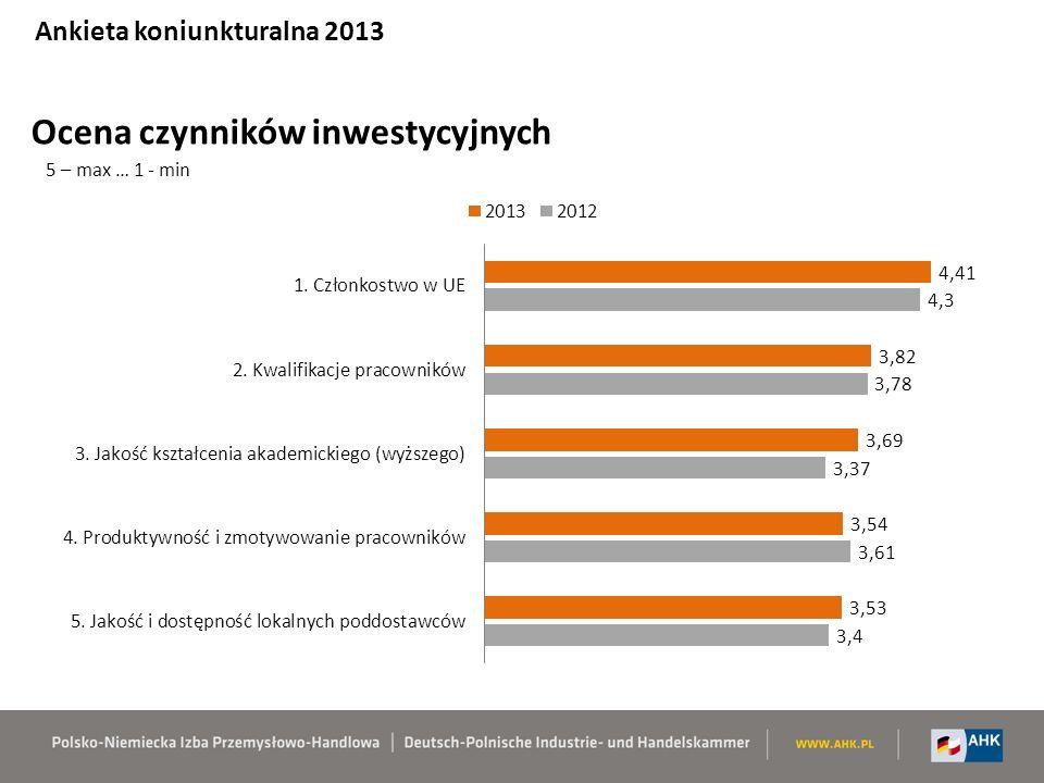 Ocena czynników inwestycyjnych 5 – max … 1 - min Ankieta koniunkturalna 2013