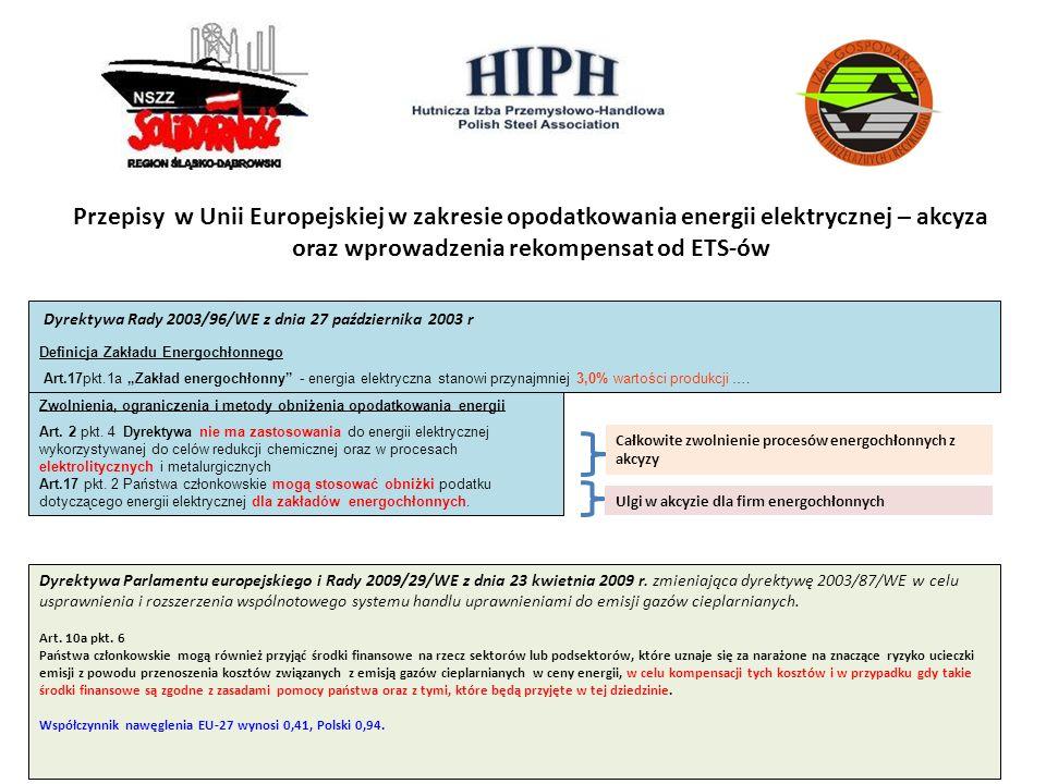 Zwolnienia, ograniczenia i metody obniżenia opodatkowania energii Art. 2 pkt. 4 Dyrektywa nie ma zastosowania do energii elektrycznej wykorzystywanej