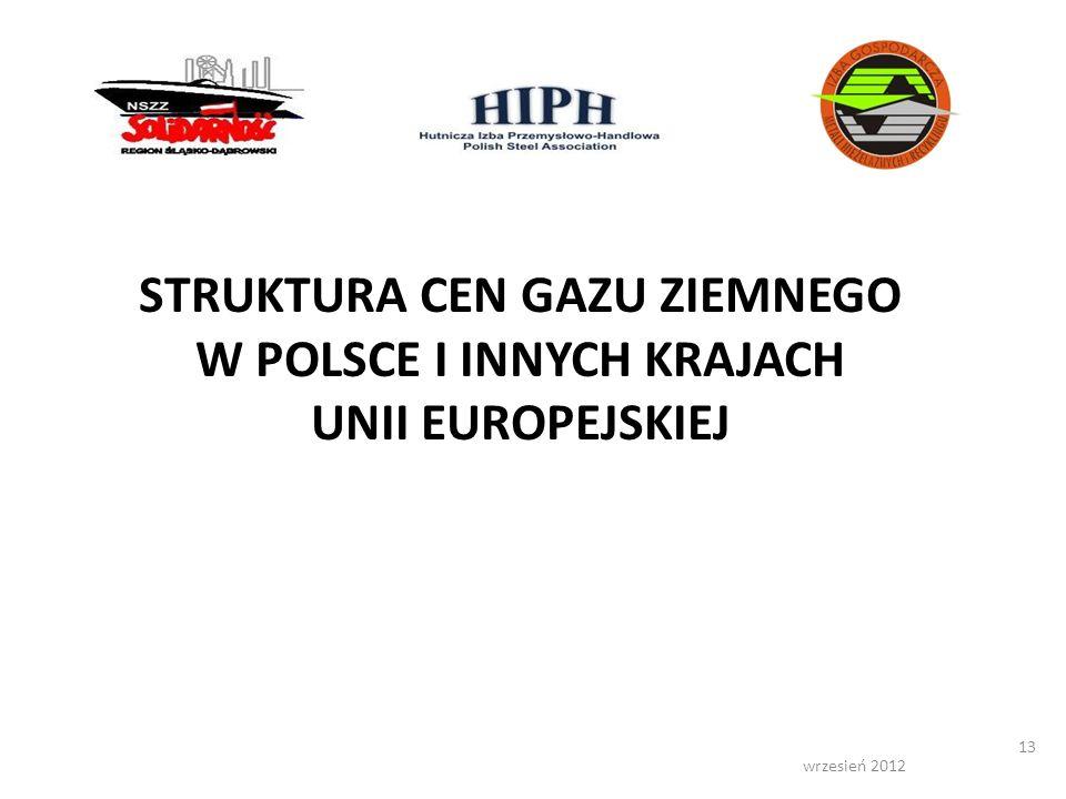 wrzesień 2012 13 STRUKTURA CEN GAZU ZIEMNEGO W POLSCE I INNYCH KRAJACH UNII EUROPEJSKIEJ