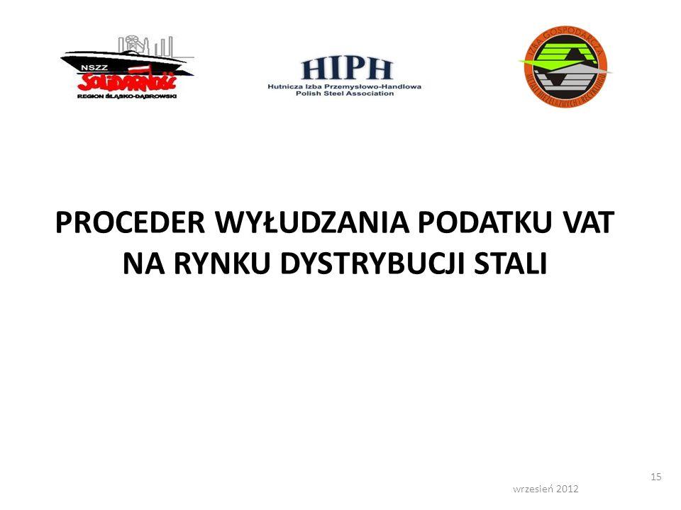 wrzesień 2012 15 PROCEDER WYŁUDZANIA PODATKU VAT NA RYNKU DYSTRYBUCJI STALI
