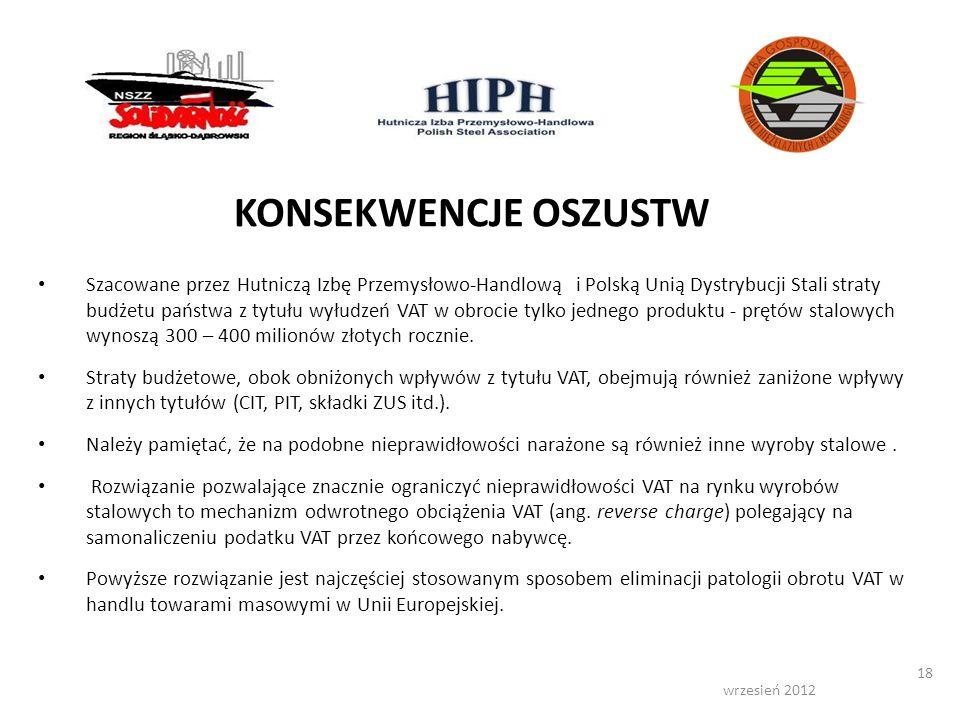 wrzesień 2012 18 KONSEKWENCJE OSZUSTW Szacowane przez Hutniczą Izbę Przemysłowo-Handlową i Polską Unią Dystrybucji Stali straty budżetu państwa z tytu