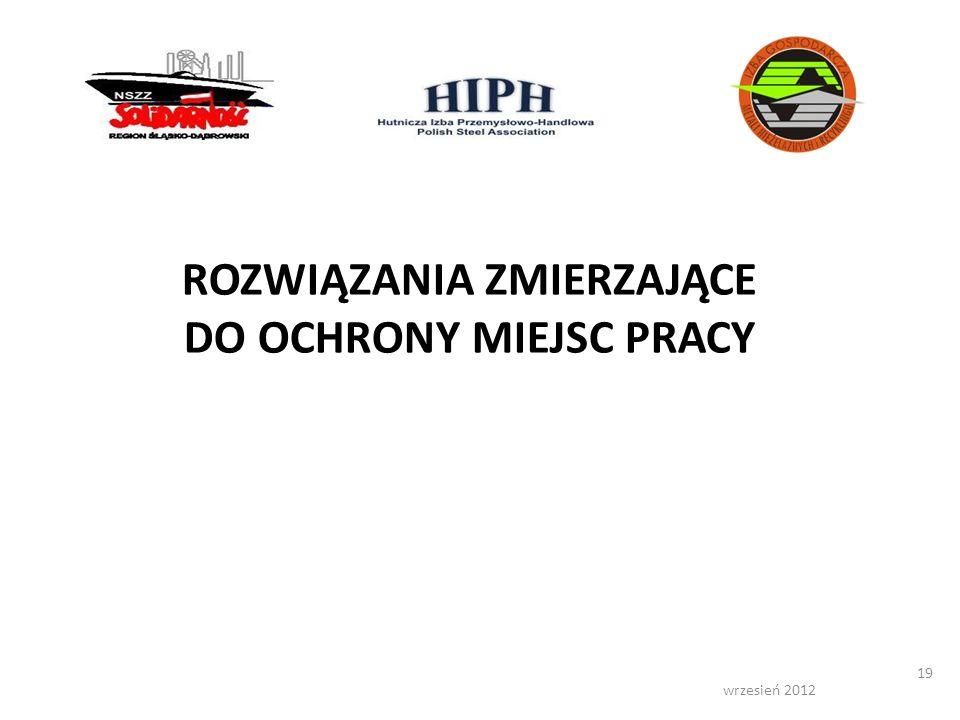 wrzesień 2012 19 ROZWIĄZANIA ZMIERZAJĄCE DO OCHRONY MIEJSC PRACY
