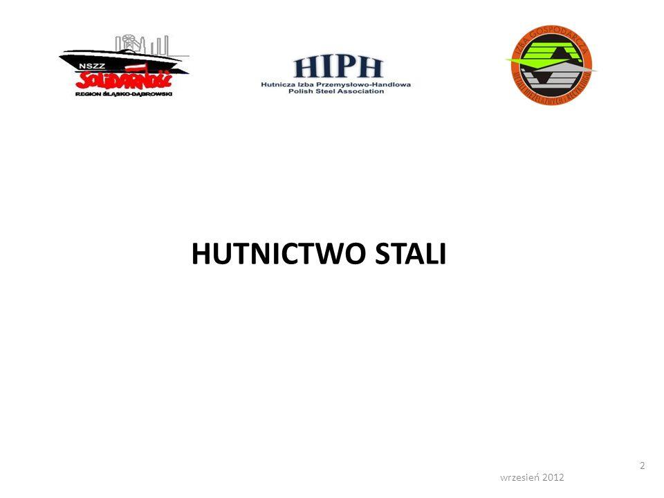 wrzesień 2012 2 HUTNICTWO STALI