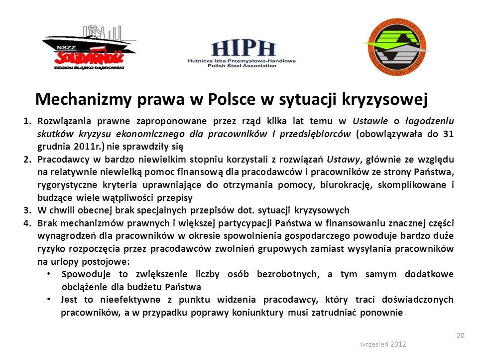 wrzesień 2012 20 Mechanizmy prawa w Polsce w sytuacji kryzysowej 1.Rozwiązania prawne zaproponowane przez rząd kilka lat temu w Ustawie o łagodzeniu s