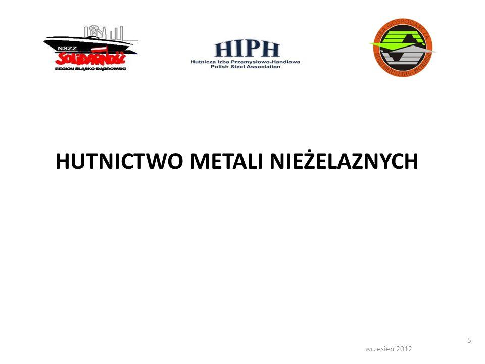 wrzesień 2012 5 HUTNICTWO METALI NIEŻELAZNYCH