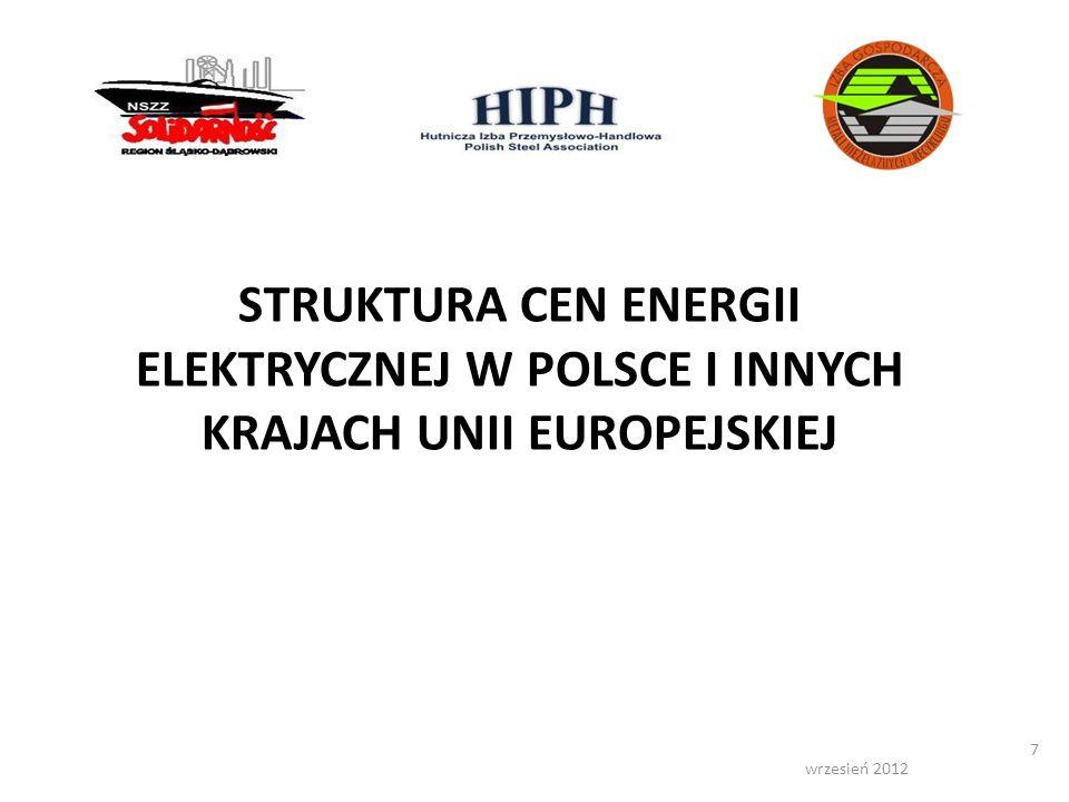 wrzesień 2012 7 STRUKTURA CEN ENERGII ELEKTRYCZNEJ W POLSCE I INNYCH KRAJACH UNII EUROPEJSKIEJ