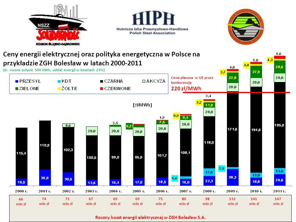 Przykład rozwiązań systemowych w Europie w części dotyczącej podatku akcyzowego i wsparcia energii odnawialnej (na podstawie opracowania pt.