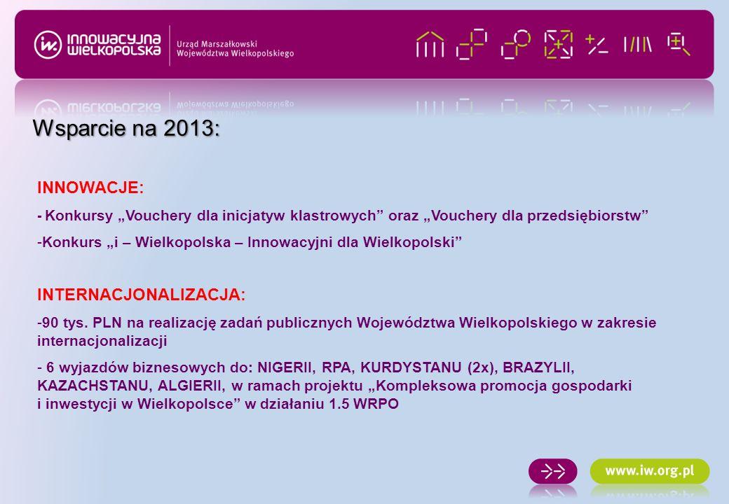 INNOWACJE: - Konkursy Vouchery dla inicjatyw klastrowych oraz Vouchery dla przedsiębiorstw -Konkurs i – Wielkopolska – Innowacyjni dla Wielkopolski IN