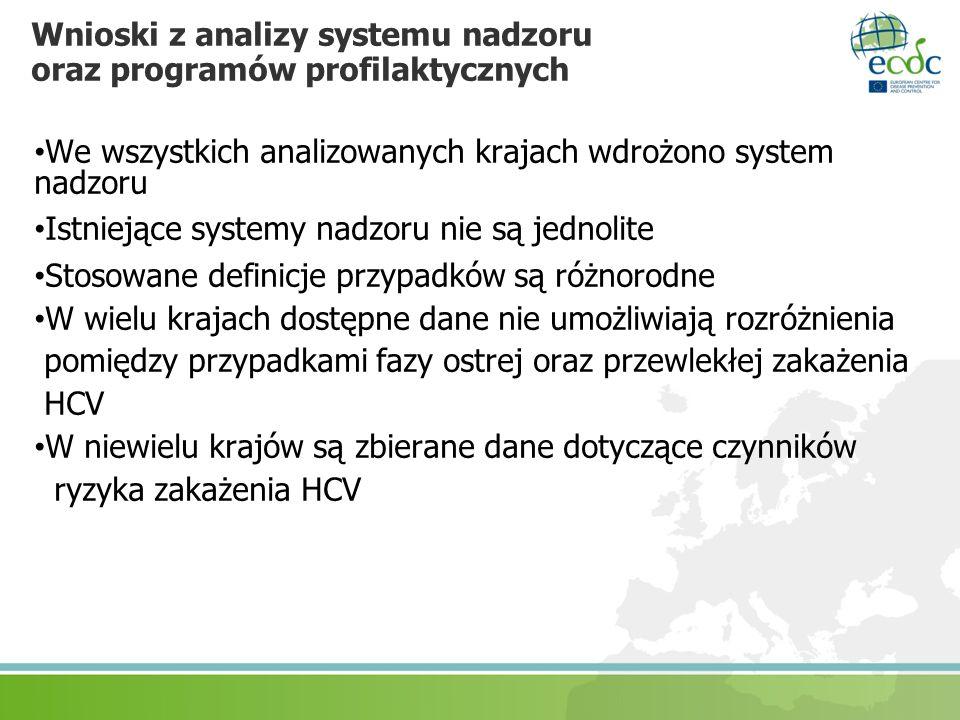 Wnioski z analizy systemu nadzoru oraz programów profilaktycznych We wszystkich analizowanych krajach wdrożono system nadzoru Istniejące systemy nadzo
