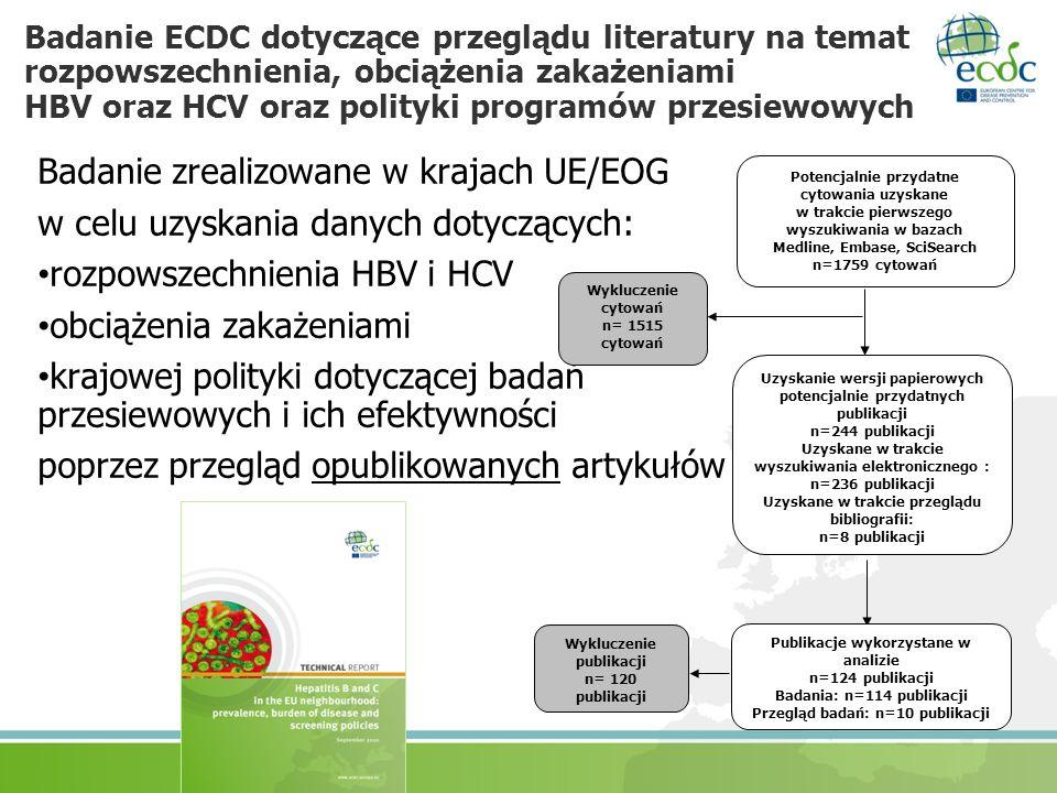 Badanie ECDC dotyczące przeglądu literatury na temat rozpowszechnienia, obciążenia zakażeniami HBV oraz HCV oraz polityki programów przesiewowych Bada