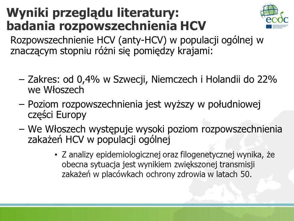 Wyniki przeglądu literatury: badania rozpowszechnienia HCV Rozpowszechnienie HCV (anty-HCV) w populacji ogólnej w znaczącym stopniu różni się pomiędzy