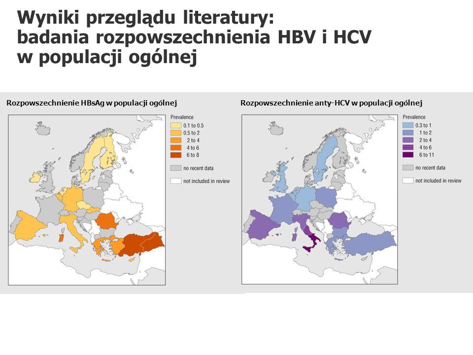 Wyniki przeglądu literatury: badania rozpowszechnienia HBV i HCV w populacji ogólnej Rozpowszechnienie anty-HCV w populacji ogólnej Rozpowszechnienie