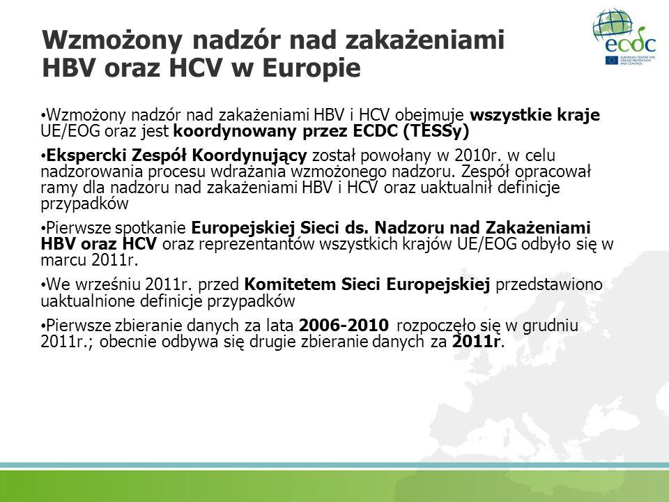 Wzmożony nadzór nad zakażeniami HBV oraz HCV w Europie Wzmożony nadzór nad zakażeniami HBV i HCV obejmuje wszystkie kraje UE/EOG oraz jest koordynowan