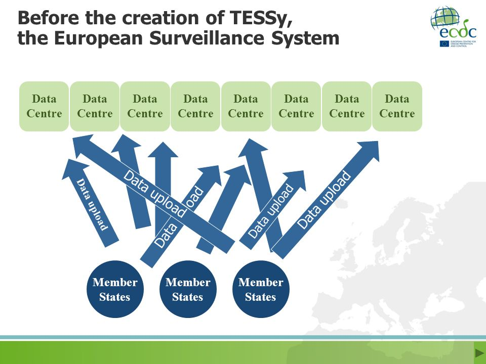 Before the creation of TESSy, the European Surveillance System Member States Data Centre Data upload