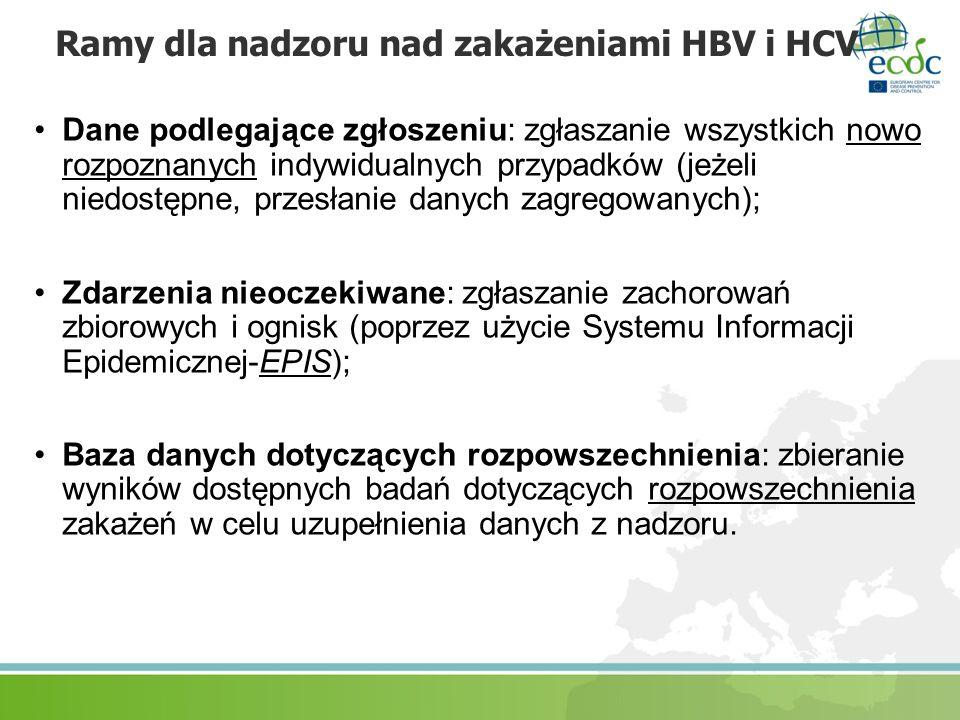 Ramy dla nadzoru nad zakażeniami HBV i HCV Dane podlegające zgłoszeniu: zgłaszanie wszystkich nowo rozpoznanych indywidualnych przypadków (jeżeli nied