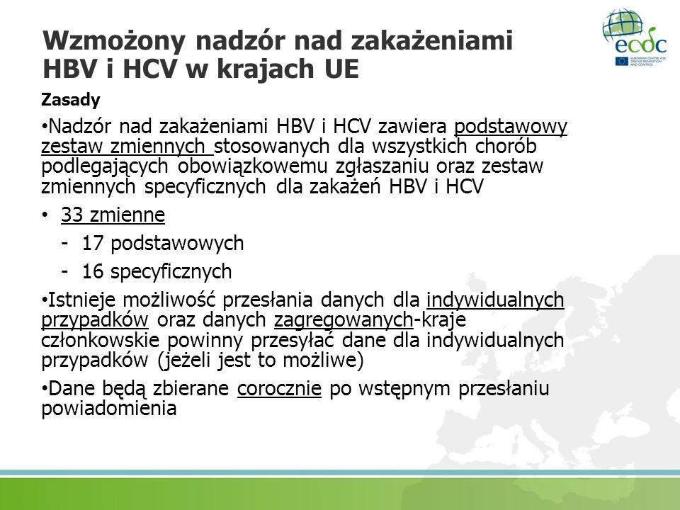 Wzmożony nadzór nad zakażeniami HBV i HCV w krajach UE Zasady Nadzór nad zakażeniami HBV i HCV zawiera podstawowy zestaw zmiennych stosowanych dla wsz
