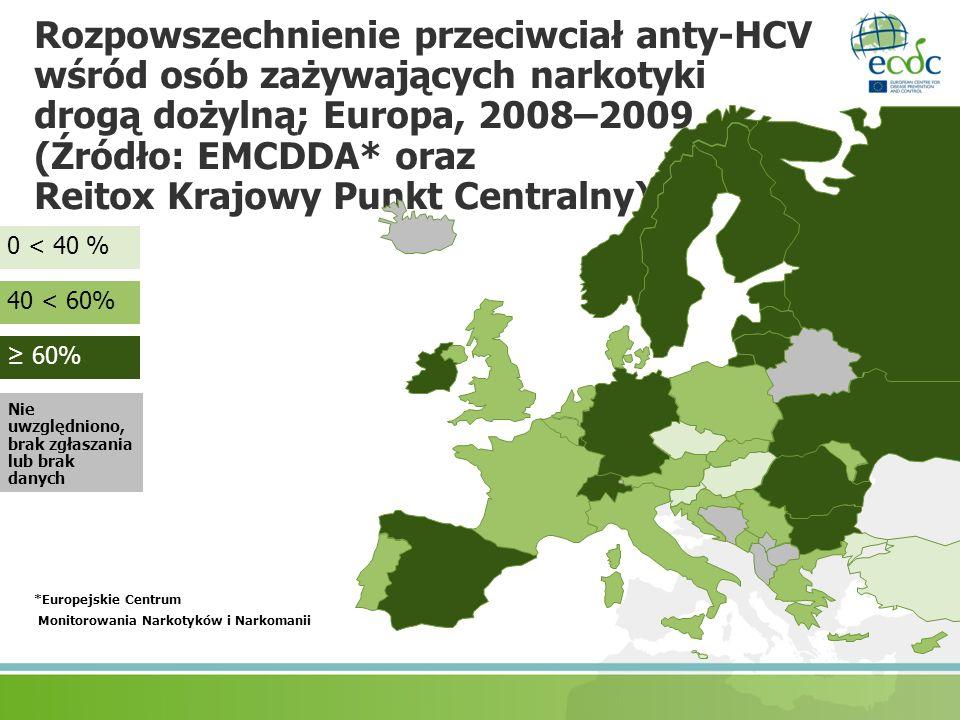 Rozpowszechnienie przeciwciał anty-HCV wśród osób zażywających narkotyki drogą dożylną; Europa, 2008–2009 (Źródło: EMCDDA* oraz Reitox Krajowy Punkt C