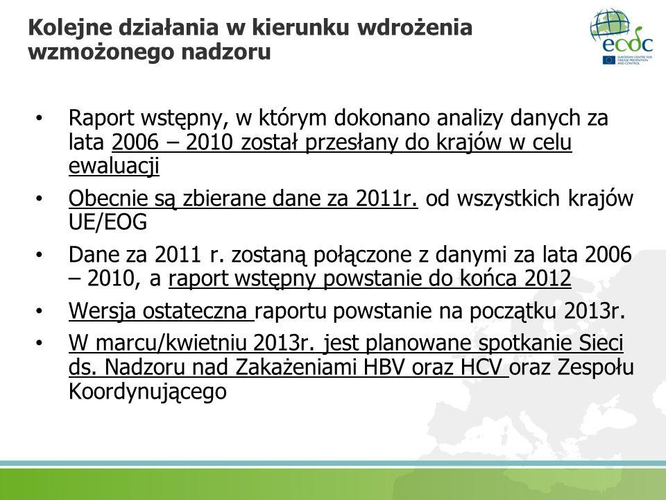 Kolejne działania w kierunku wdrożenia wzmożonego nadzoru Raport wstępny, w którym dokonano analizy danych za lata 2006 – 2010 został przesłany do kra