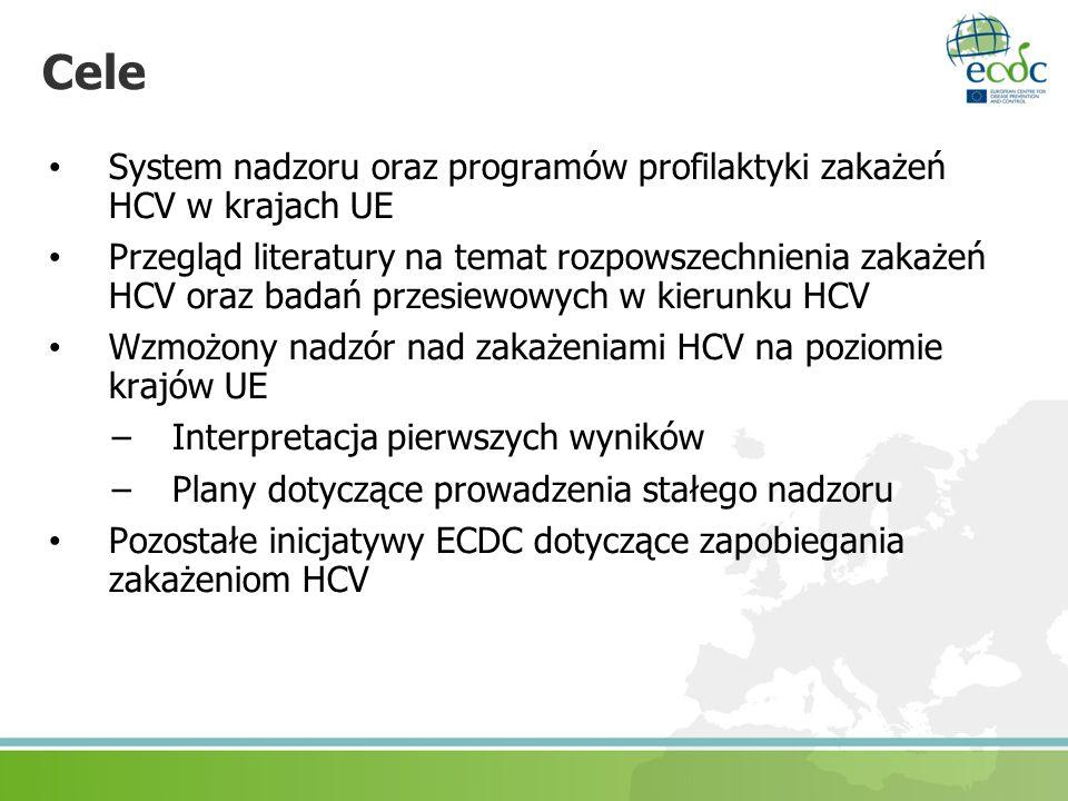 Cele System nadzoru oraz programów profilaktyki zakażeń HCV w krajach UE Przegląd literatury na temat rozpowszechnienia zakażeń HCV oraz badań przesie