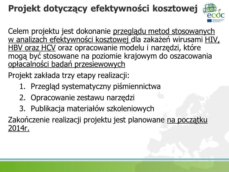 Projekt dotyczący efektywności kosztowej Celem projektu jest dokonanie przeglądu metod stosowanych w analizach efektywności kosztowej dla zakażeń wiru