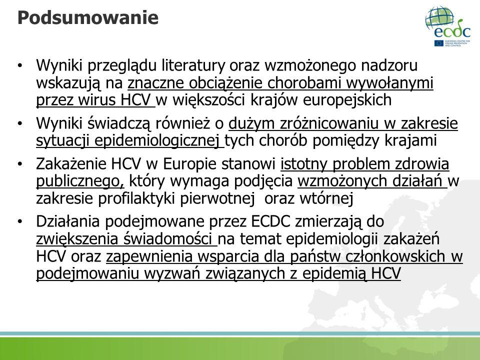 Podsumowanie Wyniki przeglądu literatury oraz wzmożonego nadzoru wskazują na znaczne obciążenie chorobami wywołanymi przez wirus HCV w większości kraj