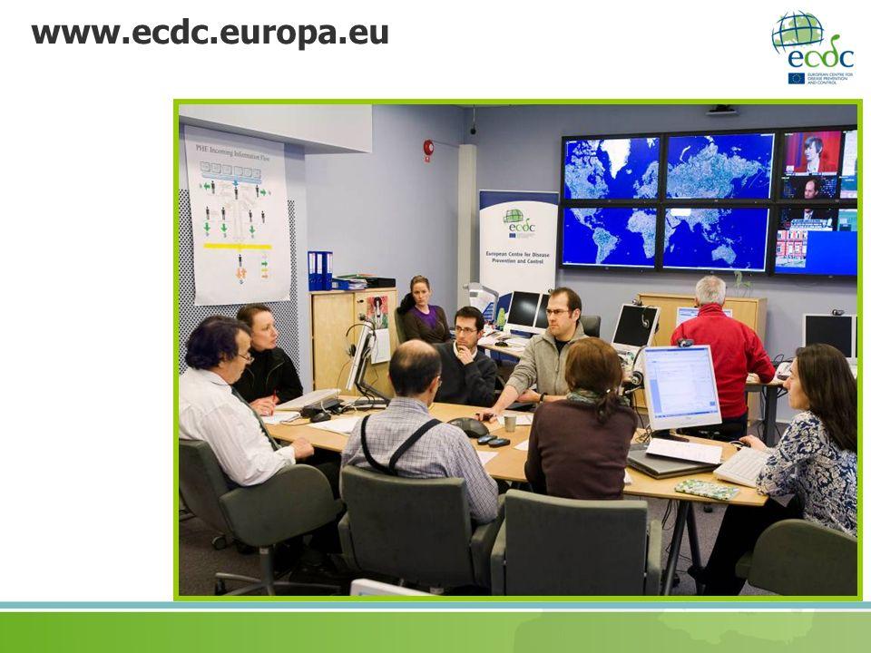 www.ecdc.europa.eu