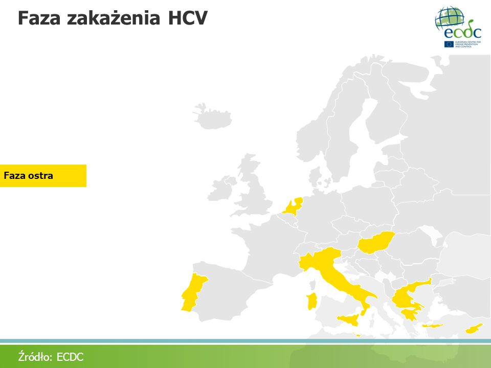 Faza zakażenia HCV Acute onlyFaza ostra Źródło: ECDC