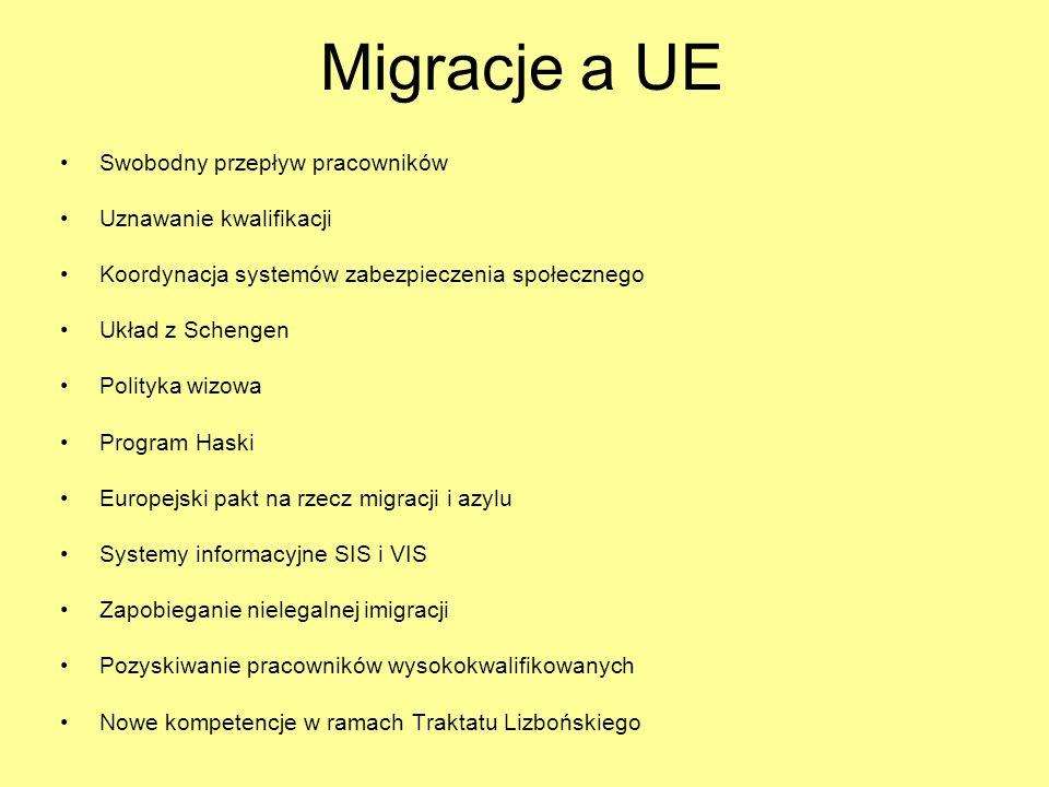 Migracje a UE Swobodny przepływ pracowników Uznawanie kwalifikacji Koordynacja systemów zabezpieczenia społecznego Układ z Schengen Polityka wizowa Pr