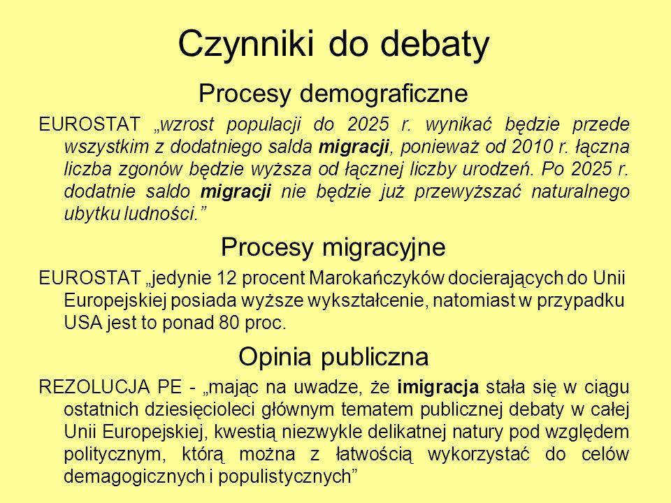 Debata europejska - Założenia ramowe Grudzień 2005 – Komunikat KE Plan polityki w dziedzinie legalnej migracji Kontekst polityczny Przemiany demograficzne i SL Ogólna dyrektywa ramowa Cztery dyrektywy szczegółowe Eures i ESM Integracja i Współpraca Instrumenty wsparcia migracji powrotnych