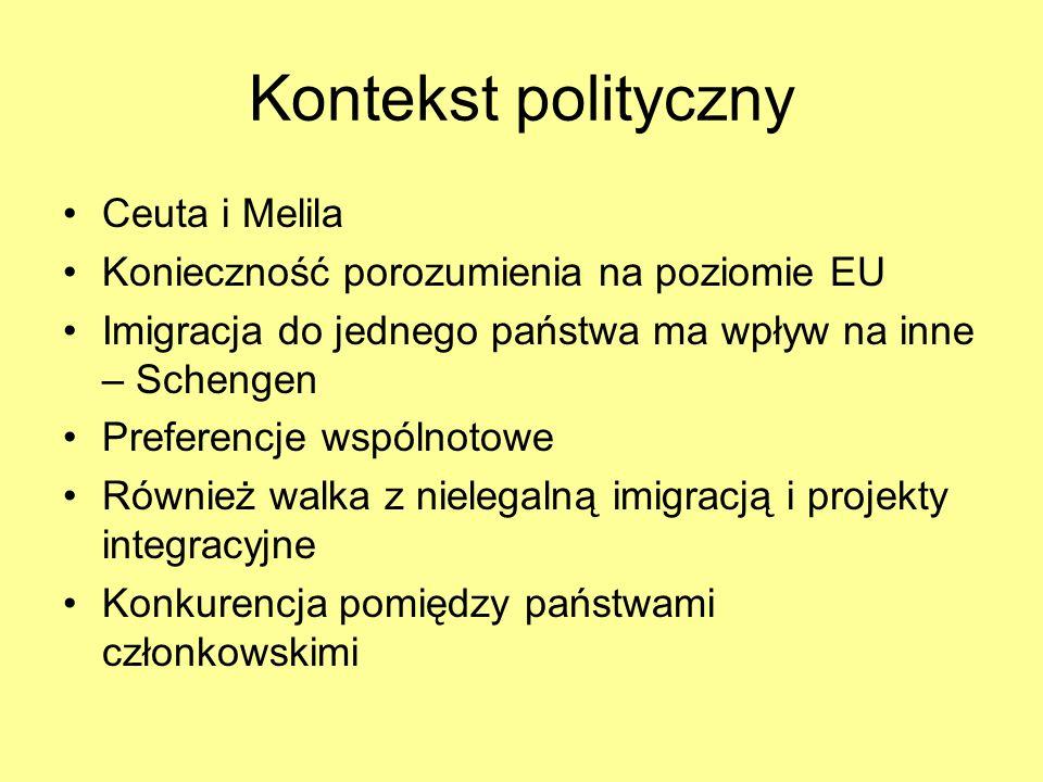 Kontekst polityczny Ceuta i Melila Konieczność porozumienia na poziomie EU Imigracja do jednego państwa ma wpływ na inne – Schengen Preferencje wspóln