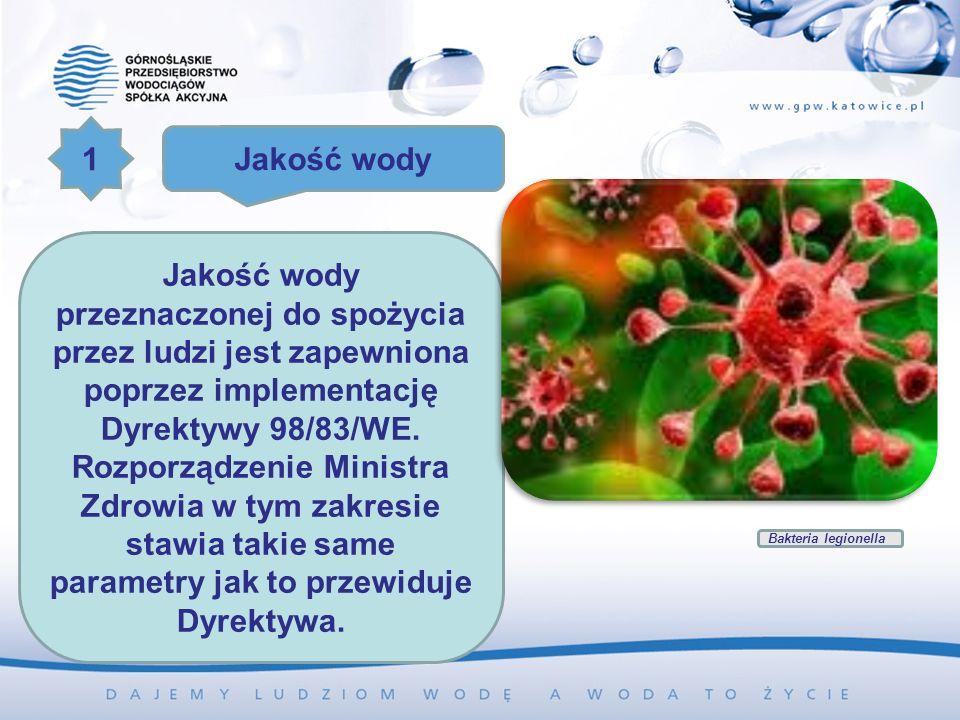 Jakość wody przeznaczonej do spożycia przez ludzi jest zapewniona poprzez implementację Dyrektywy 98/83/WE.