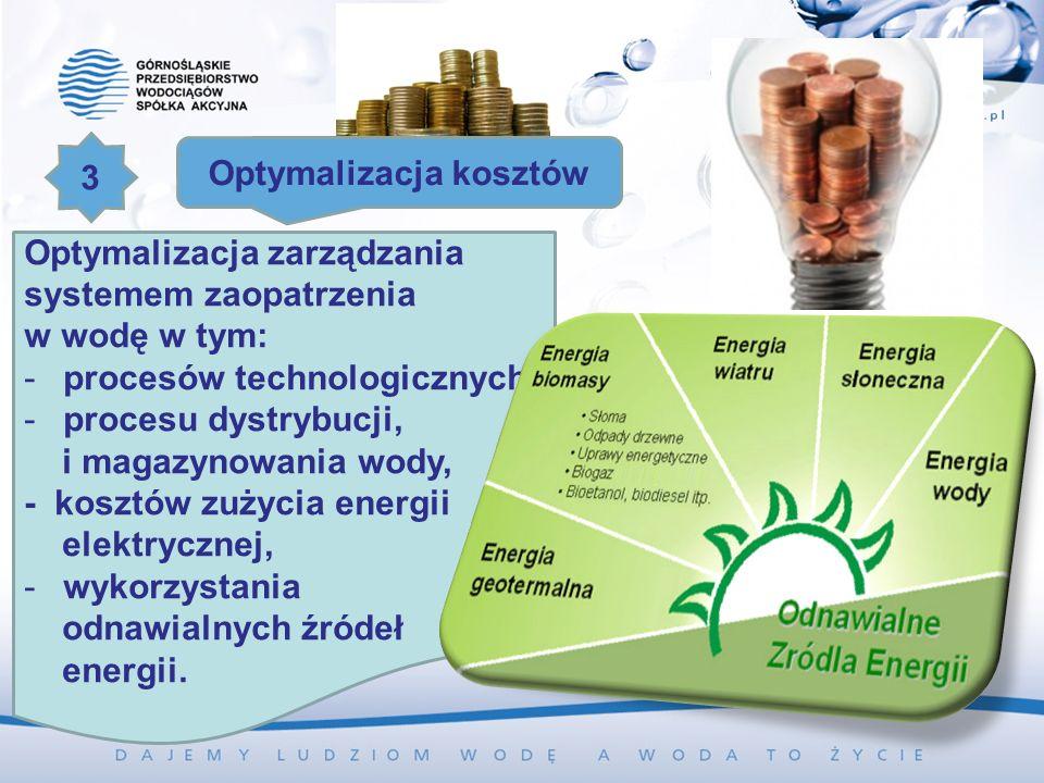 Optymalizacja zarządzania systemem zaopatrzenia w wodę w tym: -procesów technologicznych -procesu dystrybucji, i magazynowania wody, - kosztów zużycia energii elektrycznej, -wykorzystania odnawialnych źródeł energii.