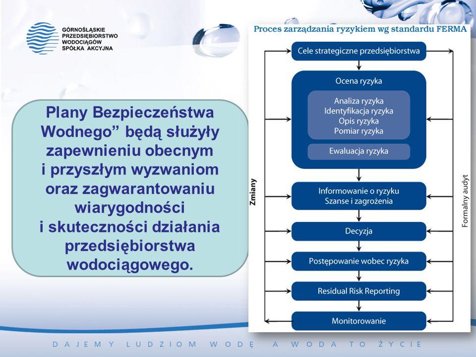 Plany Bezpieczeństwa Wodnego będą służyły zapewnieniu obecnym i przyszłym wyzwaniom oraz zagwarantowaniu wiarygodności i skuteczności działania przeds
