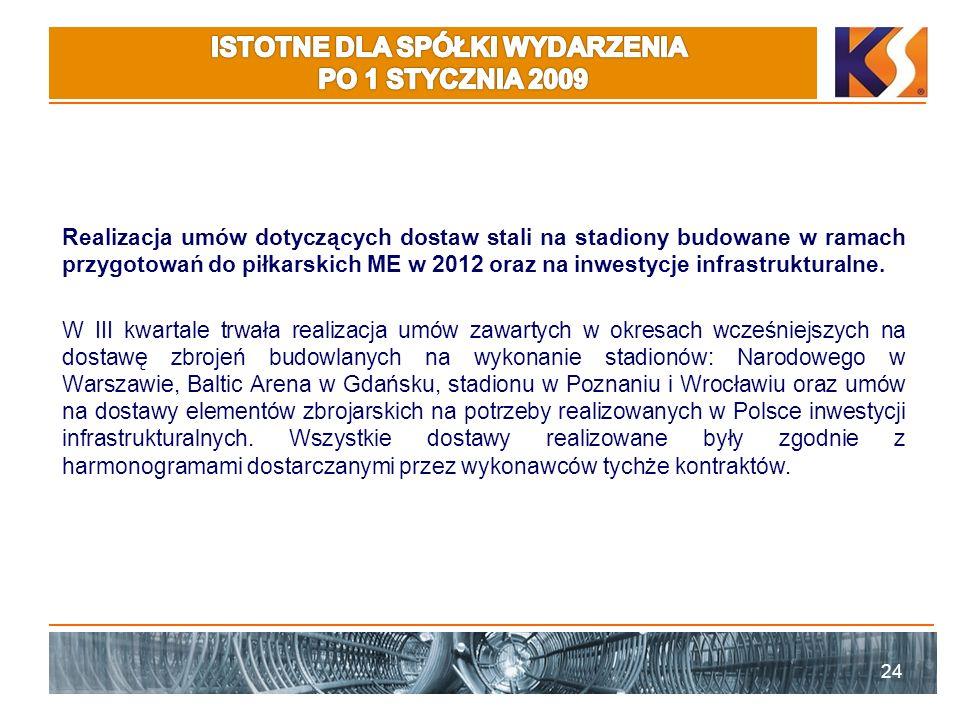 Realizacja umów dotyczących dostaw stali na stadiony budowane w ramach przygotowań do piłkarskich ME w 2012 oraz na inwestycje infrastrukturalne.