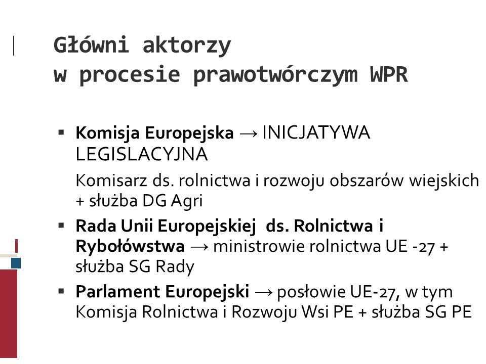 Główni aktorzy w procesie prawotwórczym WPR Komisja Europejska INICJATYWA LEGISLACYJNA Komisarz ds. rolnictwa i rozwoju obszarów wiejskich + służba DG