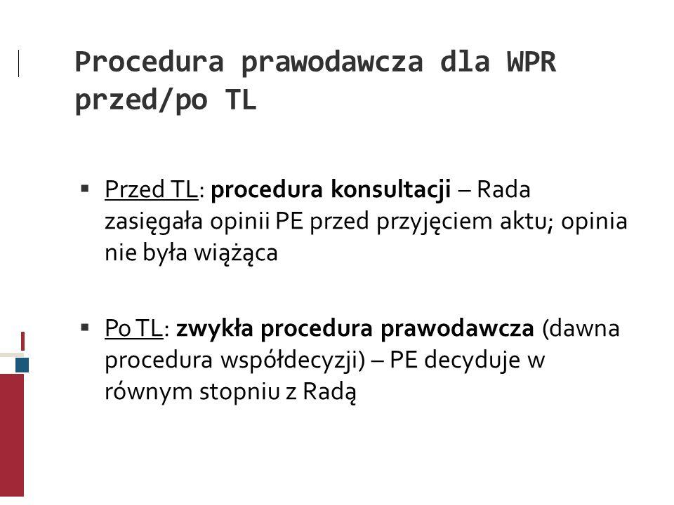 Procedura prawodawcza dla WPR przed/po TL Przed TL: procedura konsultacji – Rada zasięgała opinii PE przed przyjęciem aktu; opinia nie była wiążąca Po