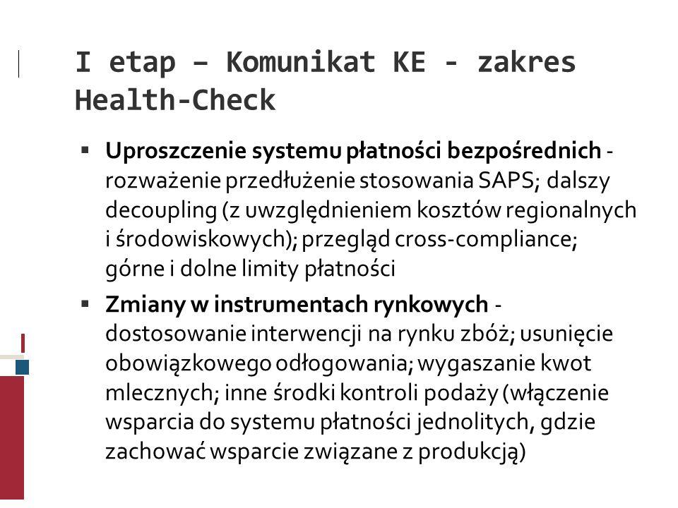 I etap – Komunikat KE - zakres Health-Check Uproszczenie systemu płatności bezpośrednich - rozważenie przedłużenie stosowania SAPS; dalszy decoupling
