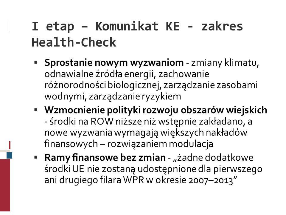 I etap – Komunikat KE - zakres Health-Check Sprostanie nowym wyzwaniom - zmiany klimatu, odnawialne źródła energii, zachowanie różnorodności biologicz