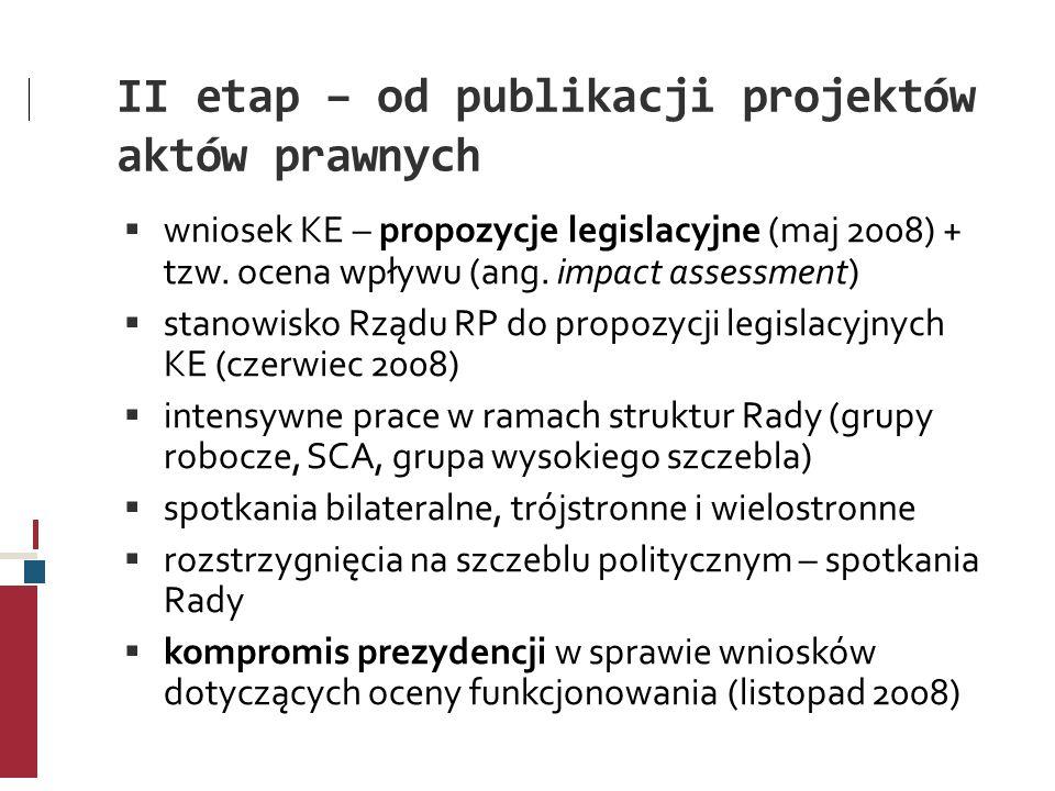 II etap – od publikacji projektów aktów prawnych wniosek KE – propozycje legislacyjne (maj 2008) + tzw. ocena wpływu (ang. impact assessment) stanowis
