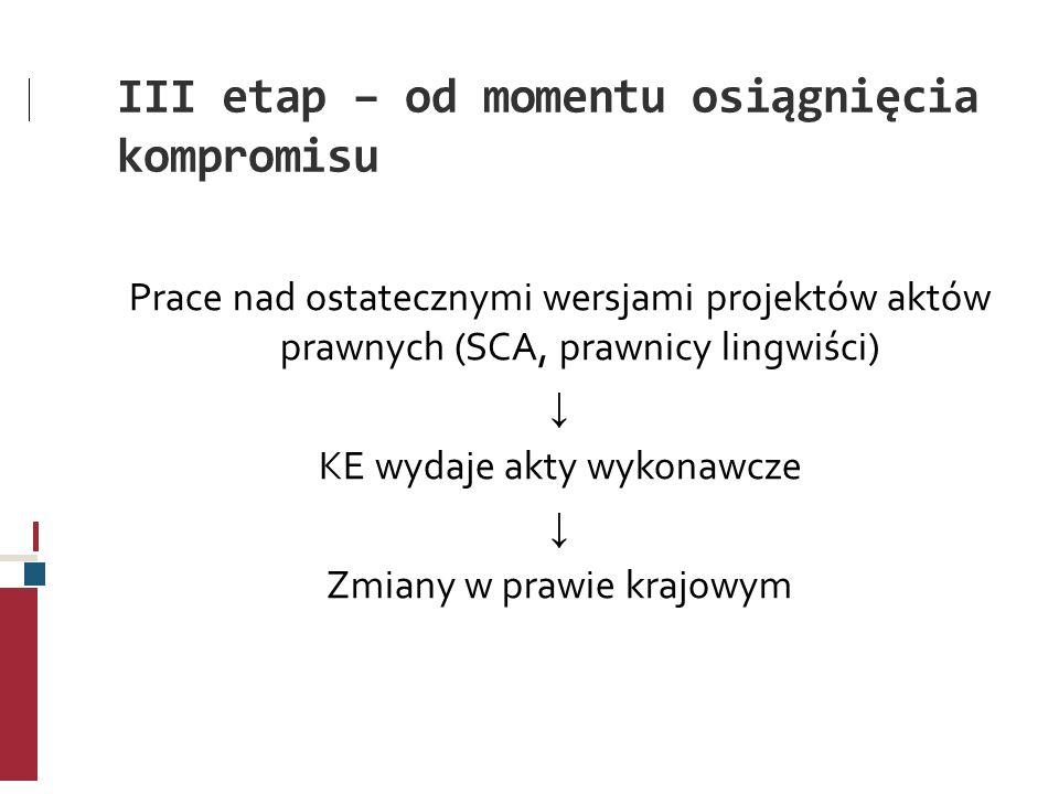 III etap – od momentu osiągnięcia kompromisu Prace nad ostatecznymi wersjami projektów aktów prawnych (SCA, prawnicy lingwiści) KE wydaje akty wykonaw