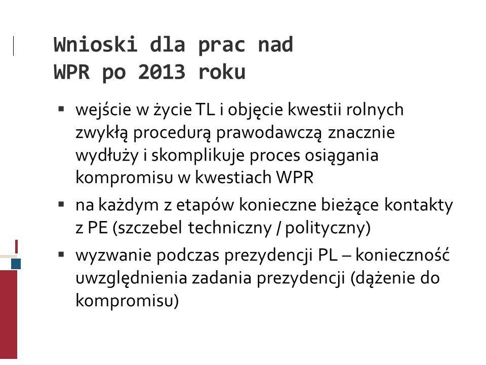 Wnioski dla prac nad WPR po 2013 roku wejście w życie TL i objęcie kwestii rolnych zwykłą procedurą prawodawczą znacznie wydłuży i skomplikuje proces