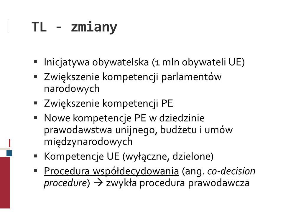 TL - zmiany Inicjatywa obywatelska (1 mln obywateli UE) Zwiększenie kompetencji parlamentów narodowych Zwiększenie kompetencji PE Nowe kompetencje PE