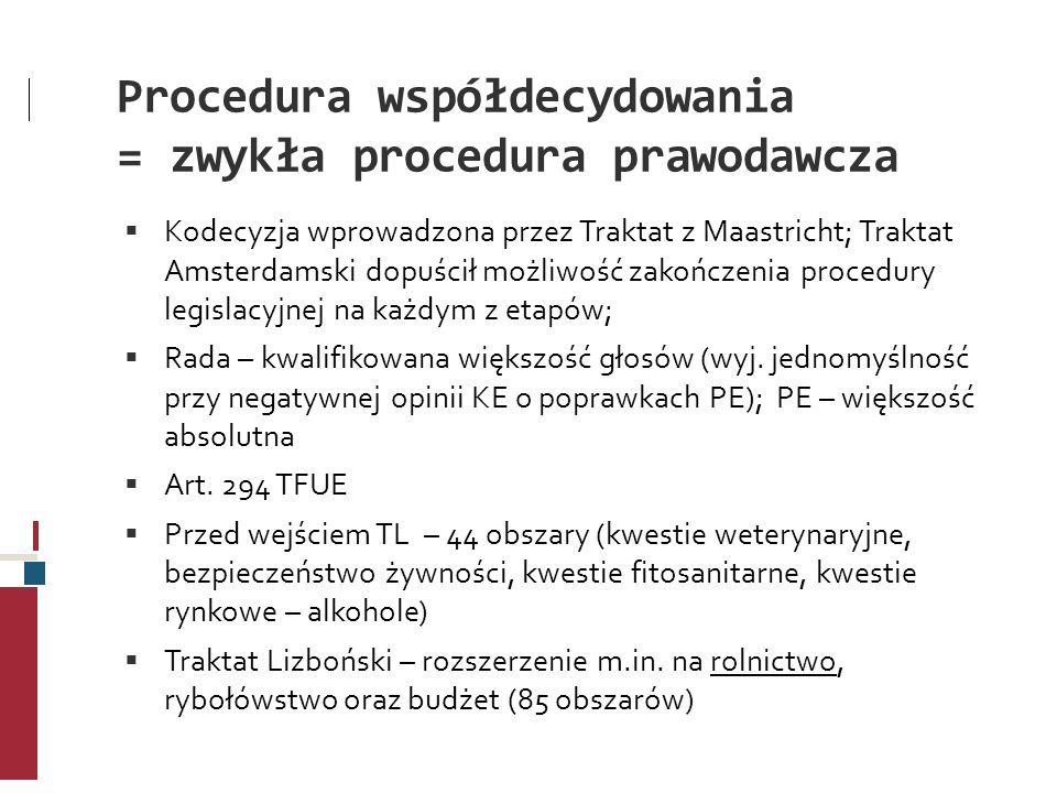 Procedura współdecydowania = zwykła procedura prawodawcza Kodecyzja wprowadzona przez Traktat z Maastricht; Traktat Amsterdamski dopuścił możliwość za