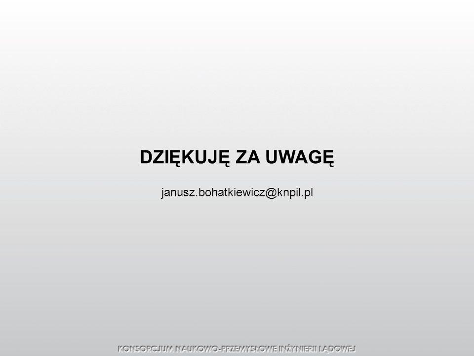 DZIĘKUJĘ ZA UWAGĘ janusz.bohatkiewicz@knpil.pl