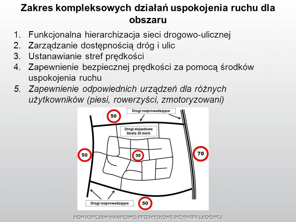 1.Funkcjonalna hierarchizacja sieci drogowo-ulicznej 2.Zarządzanie dostępnością dróg i ulic 3.Ustanawianie stref prędkości 4.Zapewnienie bezpiecznej p