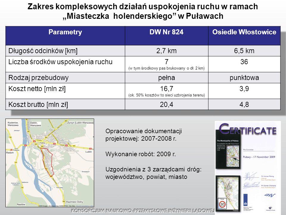 Zakres kompleksowych działań uspokojenia ruchu w ramach Miasteczka holenderskiego w Puławach Opracowanie dokumentacji projektowej: 2007-2008 r. Wykona