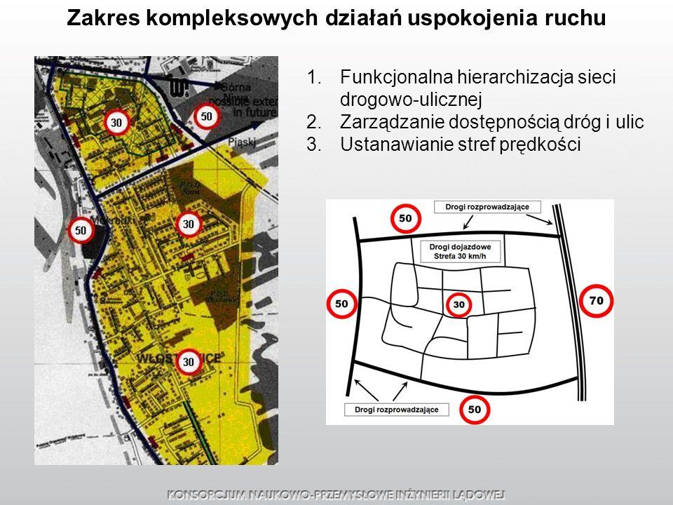 1.Funkcjonalna hierarchizacja sieci drogowo-ulicznej 2.Zarządzanie dostępnością dróg i ulic 3.Ustanawianie stref prędkości Zakres kompleksowych działa