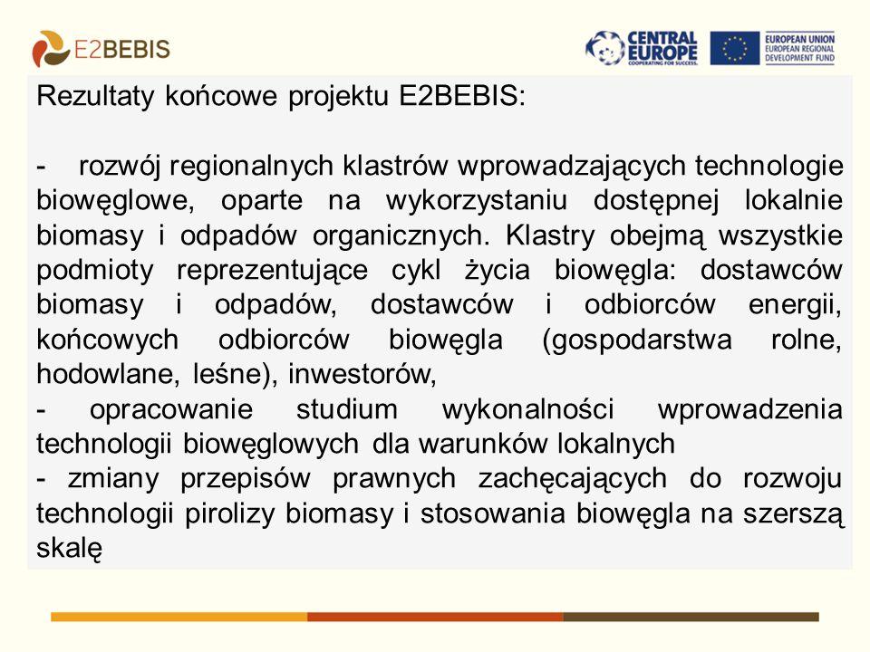 Rezultaty końcowe projektu E2BEBIS: - rozwój regionalnych klastrów wprowadzających technologie biowęglowe, oparte na wykorzystaniu dostępnej lokalnie