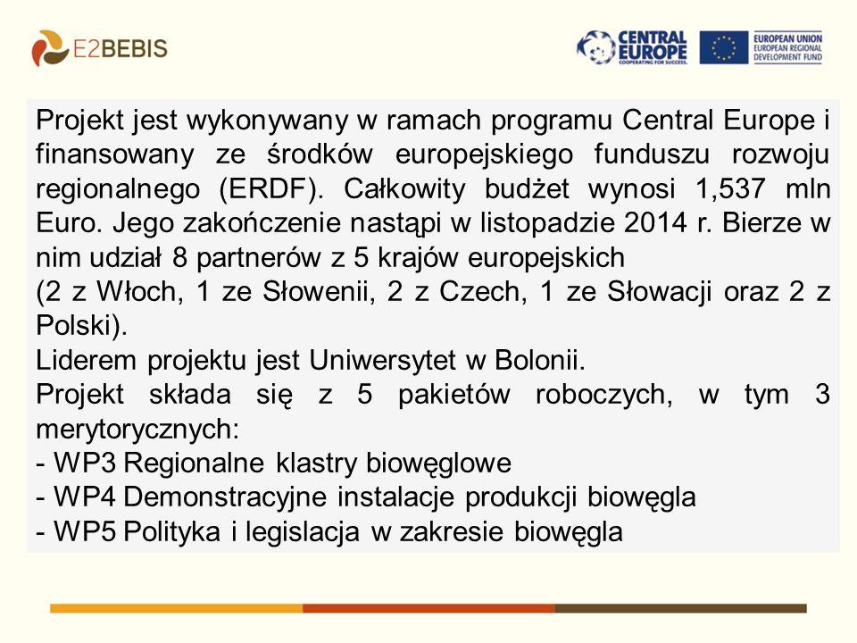 Projekt jest wykonywany w ramach programu Central Europe i finansowany ze środków europejskiego funduszu rozwoju regionalnego (ERDF). Całkowity budżet